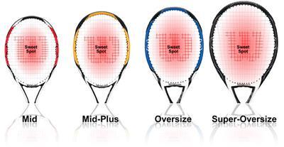 cach-chon-vot-tennis