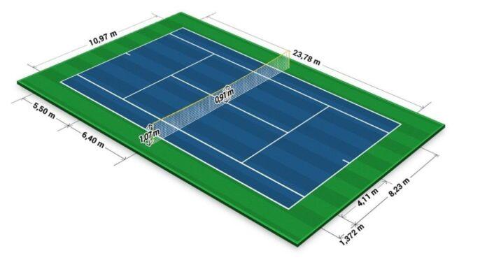 kich-thuoc-san-tennis
